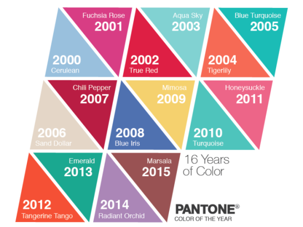 History of pantone colors of the year